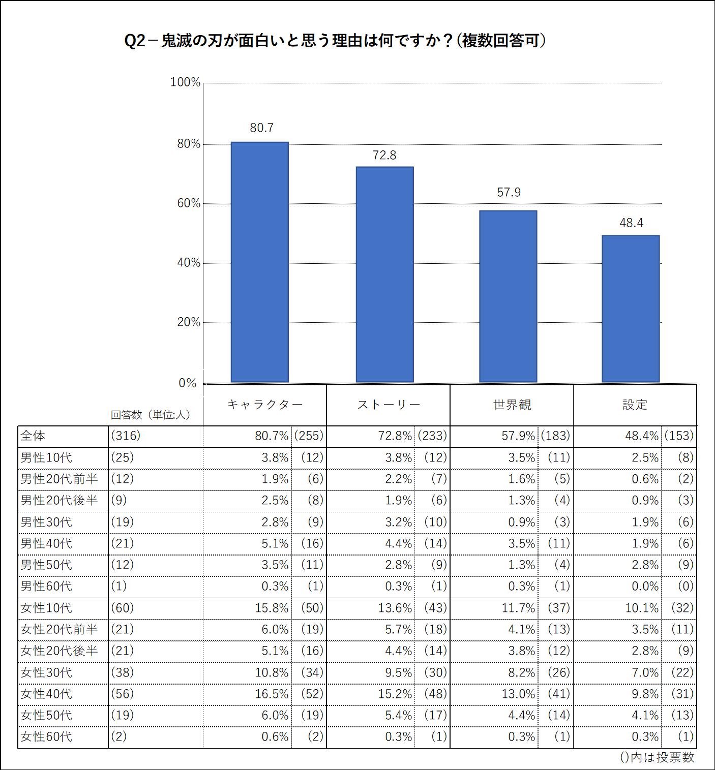 『鬼滅の刃』/映画『無限列車編』あらすじ&感想まとめ(ネタバレあり)-4