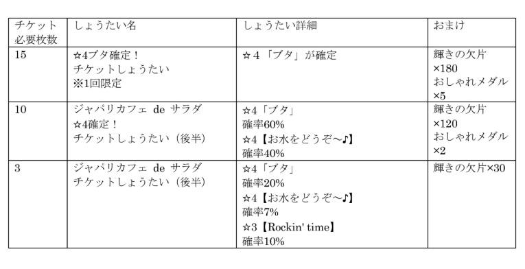 けものフレンズ-3
