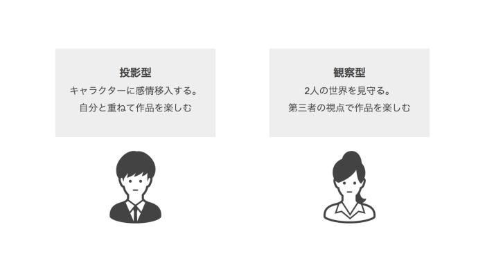『BLアニメ』の感想&見どころ、レビュー募集(ネタバレあり)-3