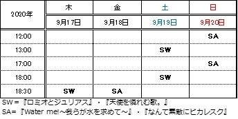 『A3! SEASON SPRING & SUMMER』の感想&見どころ、レビュー募集(ネタバレあり)-2