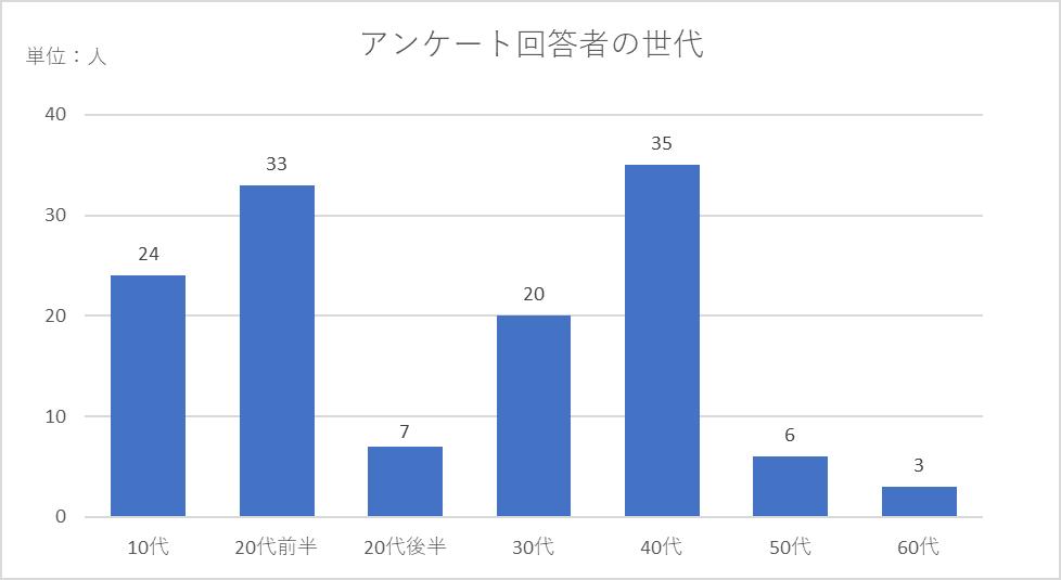 『鬼滅の刃』/映画『無限列車編』あらすじ&感想まとめ(ネタバレあり)-1