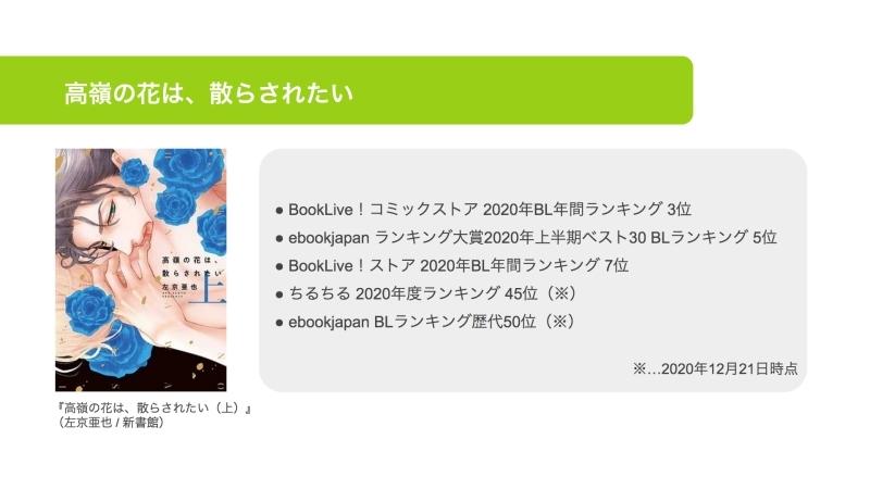 『BLアニメ』の感想&見どころ、レビュー募集(ネタバレあり)-14