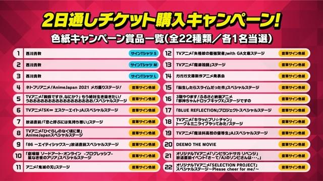 『AnimeJapan 2021』公式アンバサダー・西川貴教さんのLIVEステージ決定! 「AJステージ/AJスタジオ」全67プログラムのラインナップ勢ぞろいの画像-4