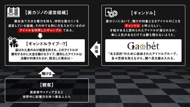 声優・寺島惇太さん、小笠原仁さん、坂泰斗さんが出演した「ギャンドル制作発表生配信」公式レポート到着!