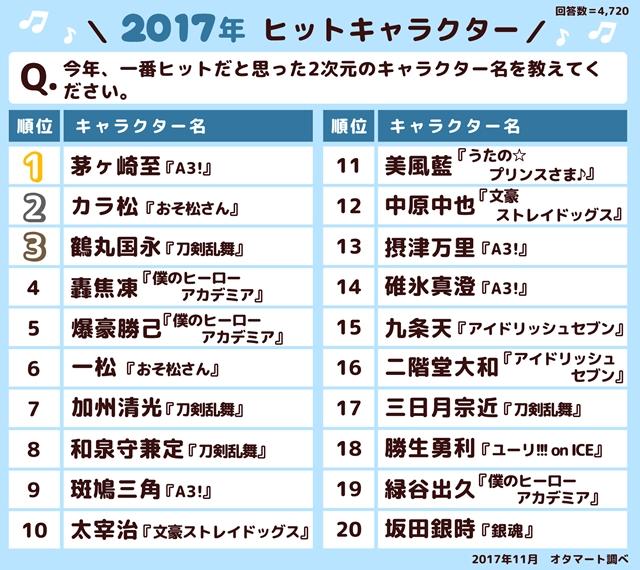 活撃 刀剣乱舞-4