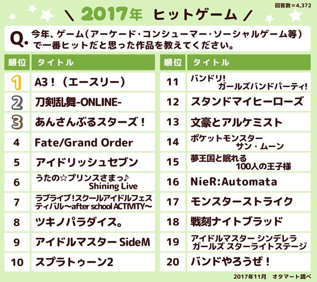 活撃 刀剣乱舞-3